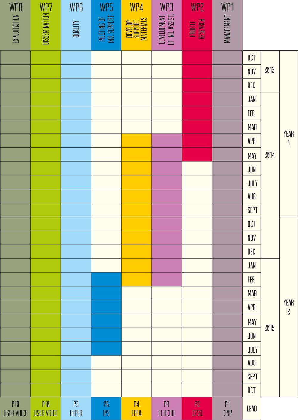 calendar-activitati